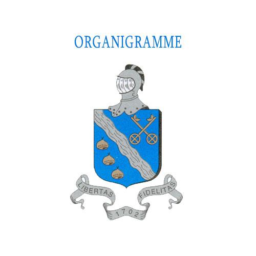 isola-organigramme
